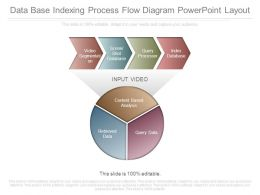 Data Base Indexing Process Flow Diagram Powerpoint Layout