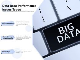 Data Base Performance Issues Types