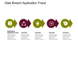 Data Breach Application Fraud Ppt Powerpoint Presentation Layouts Images Cpb