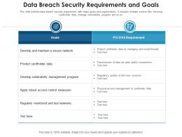 Data Breach Security Requirements And Goals