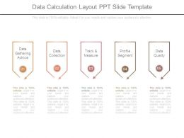 Data Calculation Layout Ppt Slide Template