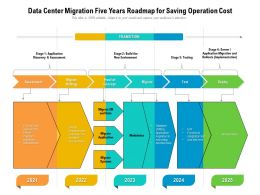 Data Center Migration Five Years Roadmap For Saving Operation Cost