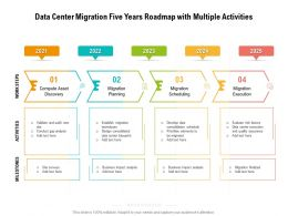 Data Center Migration Five Years Roadmap With Multiple Activities