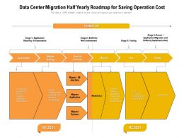 Data Center Migration Half Yearly Roadmap For Saving Operation Cost