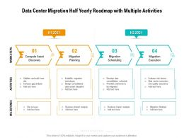 Data Center Migration Half Yearly Roadmap With Multiple Activities
