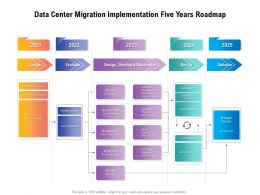 Data Center Migration Implementation Five Years Roadmap