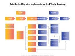 Data Center Migration Implementation Half Yearly Roadmap