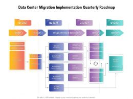 Data Center Migration Implementation Quarterly Roadmap