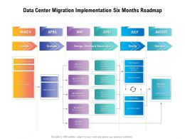 Data Center Migration Implementation Six Months Roadmap
