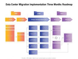 Data Center Migration Implementation Three Months Roadmap