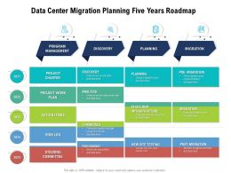 Data Center Migration Planning Five Years Roadmap