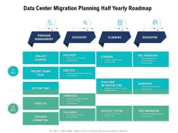 Data Center Migration Planning Half Yearly Roadmap