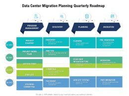 Data Center Migration Planning Quarterly Roadmap