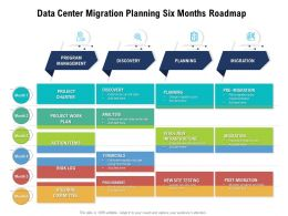 Data Center Migration Planning Six Months Roadmap