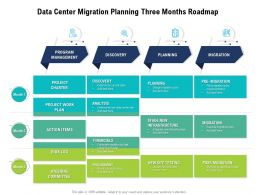 Data Center Migration Planning Three Months Roadmap