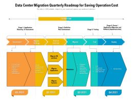 Data Center Migration Quarterly Roadmap For Saving Operation Cost