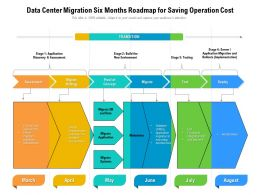 Data Center Migration Six Months Roadmap For Saving Operation Cost