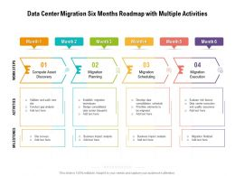 Data Center Migration Six Months Roadmap With Multiple Activities