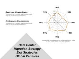 Data Center Migration Strategy Exit Strategies Global Ventures Cpb