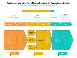 Data Center Migration Three Months Roadmap For Saving Operation Cost