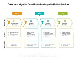 Data Center Migration Three Months Roadmap With Multiple Activities