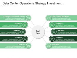 Data Center Operations Strategy Investment Sourcing Product Revenue