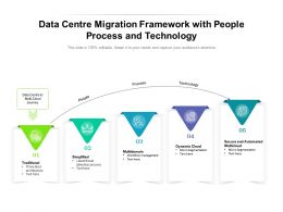 Data Centre Migration Framework With People Process And Technology