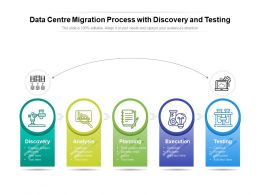 Data Centre Migration Process With Discovery And Testing