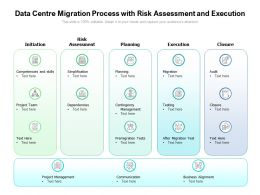 Data Centre Migration Process With Risk Assessment And Execution