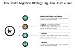 Data Centre Migration Strategy Big Data Unstructured Data Cpb