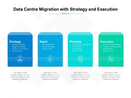 Data Centre Migration With Strategy And Execution