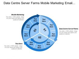 Data Centre Server Farms Mobile Marketing Email Marketing