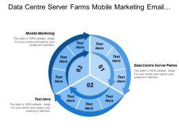 Data Centre Server Farms Mobile Marketing Email Marketing