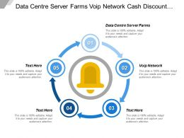 Data Centre Server Farms Voip Network Cash Discount