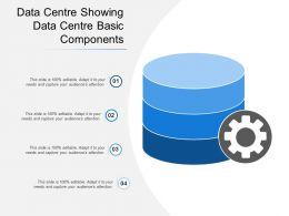 Data Centre Showing Data Centre Basic Components
