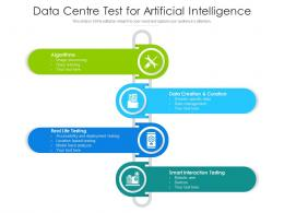 Data Centre Test For Artificial Intelligence