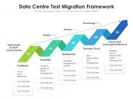 Data Centre Test Migration Framework