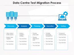 Data Centre Test Migration Process