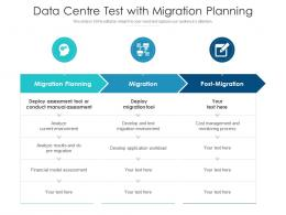 Data Centre Test With Migration Planning