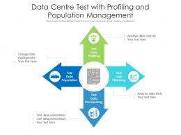 Data Centre Test With Profiling And Population Management
