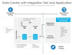 Data Centre With Integration Test And Application