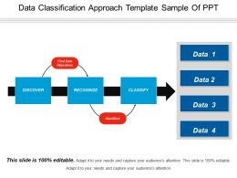 Data Classification Approach Template Sample Of Ppt