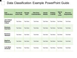 Data Classification Example Powerpoint Guide