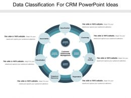 Data Classification For Crm Powerpoint Ideas