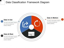 Data Classification Framework Diagram Powerpoint Images