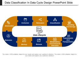 Data Classification In Data Cycle Design Powerpoint Slide