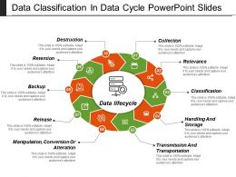 Data Classification In Data Cycle Powerpoint Slides