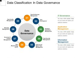 Data Classification In Data Governance Powerpoint Themes