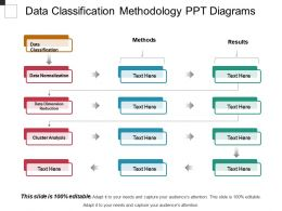 Data Classification Methodology Ppt Diagrams