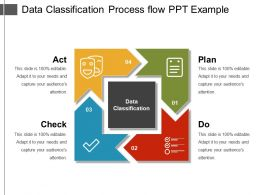 Data Classification Process Flow Ppt Example